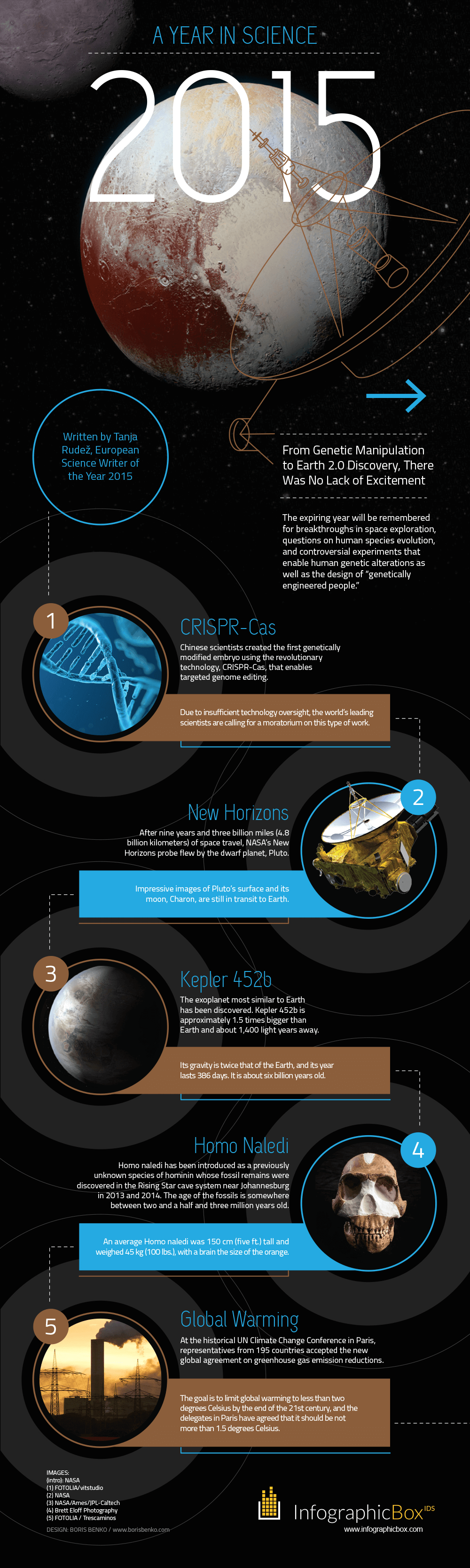 Our Production Infographicbox Ids Space Probe Diagram Share